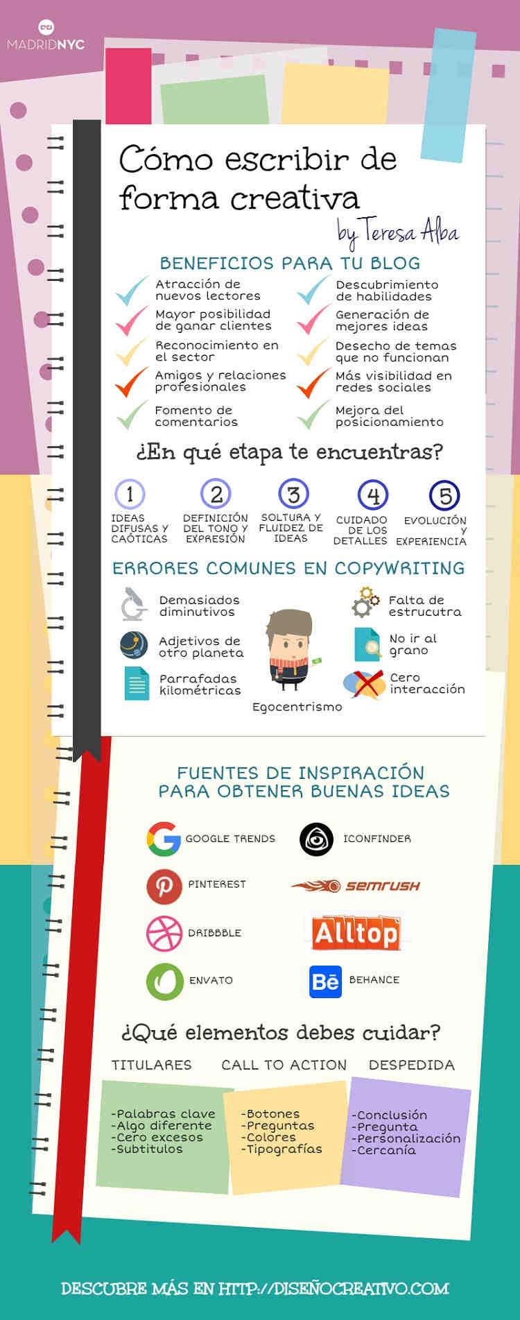 escribir-publicaciones-atractivas-infografia