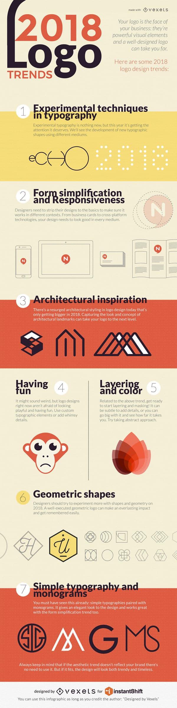 tendencias actuales para el diseño de logos infografia