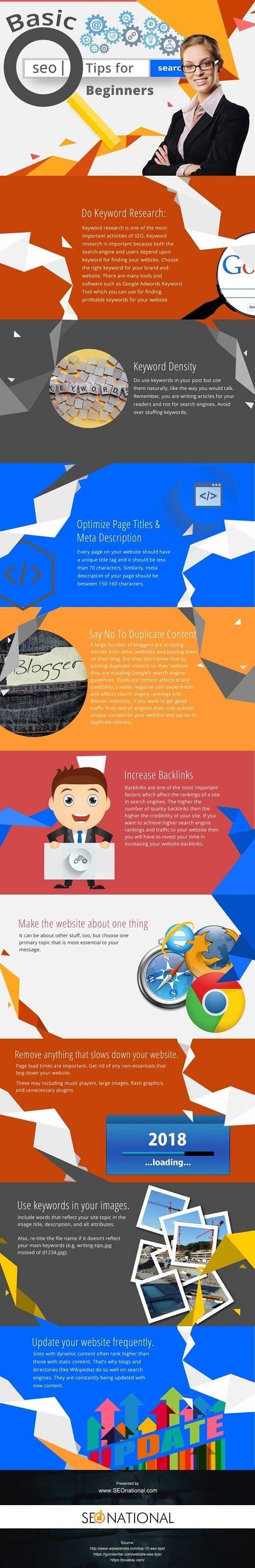 Aspectos básicos del posicionamiento web #infografía