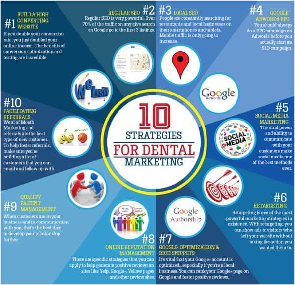 estrategia de marketing digital exitosa infografia